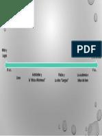 API 1- HIST FILOSOFIA.pptx