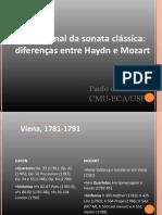 Haydn x Mozart