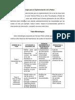 Metodología Para La Implementación de La Redes