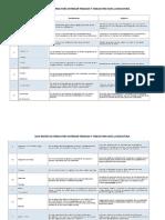 Guía rapida para tareas y reportes.docx