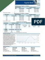 Capital Markets - 5/16/2008