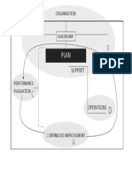 ISO 7 Header Diagram