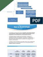 mapa conceptual de la psicologia.pptx
