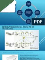 Proyecto Final Protecciones Distribución