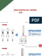 Postes SWAP Antena Termita - Model Site.v3