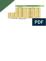 Excel para el caculo de los muros