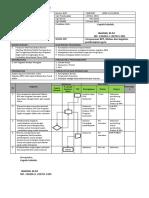 1527226849433_standar Operasional Prosedur Fitri