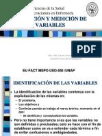 12.6 Definición y Medición de Variables
