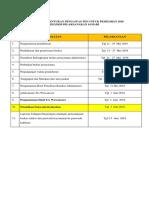 3. Timeline Pembentukan Ptps 2018-Final