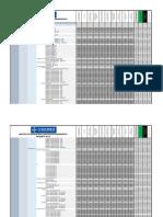 Anexo 1.- Matriz de Registros - Precomisionamiento