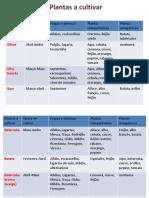 Tabela-hortícolas.pdf