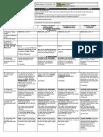 DLP DIASS Q2 Week j - Course Synthesis
