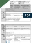 DLP DIASS Q2 Week E-f - Effects of Applied Social Sciences Substance Abuse