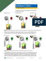 counterbalance-valves.pdf