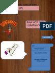 Presentasi Audit English