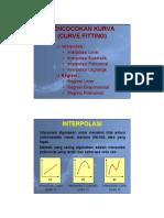 Metnum4 Pencocokan Kurva Interpolasi