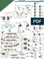 04 Flowsheet de Procesos - Planta Alpamarca.pdf