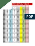 CryptoMiningFarm Calculadora de Estrategia de Interes Compuesto 2.0