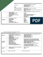 Conteúdo Progra TST-coordenação