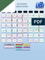 ubi Malla-Auditoria.pdf   ubi.pdf