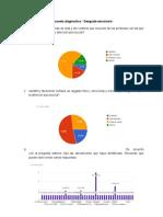 Encuesta diagnostico DESGASTE EMOCIONAL RESPUESTAS.odt