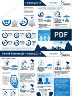 FBSP Rio Sob Intervencao 2018 Infografico