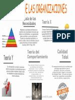 Infografia teoría de las organizaciones