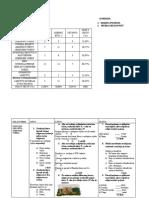 VII razred ISTORIJA.pdf
