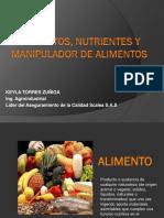 Alimentos, Nutrientes y Manipulador de Alimentos