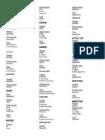 15 verbos conjugados frances.docx