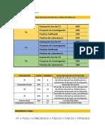 Criterios de Evaluación de Fisica III