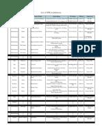 List of SPK in Indonesia.docx