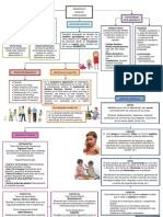 1. Mapa Conceptual_Desarrollo Humano.docx