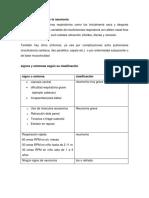 Signos y síntomas de la neumonía - copia (2).docx