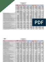 11.YPFB ESTADOS DE EJECUCION PRESUPUESTARIA DE INGRESOS Y GASTOS GESTION 2015.pdf