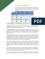 LOS  ATRIBUTOS  DE  LA  VARIABLE  DE  INVESTIGACION.docx