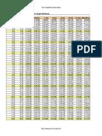 treadmill-cheatsheet.pdf