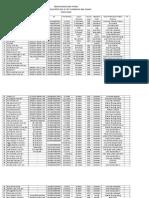 PEMUTAHIRAN DATA PPSDM.xlsx