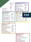 Blooms-Taxonomy-reading-homework-help.pdf