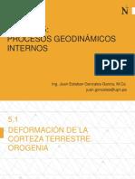 5 Procesos Geodinamicos Internos