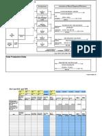 Total Productive Maintenance Worksheet