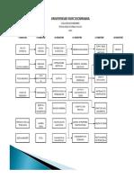 plan_estudios_obras_civiles-USCO.pdf