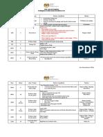 Arahan Pentadbiran Majlis Persaraan TMJ PPDHL