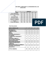 Plan de Estudio 2018 Terrabona