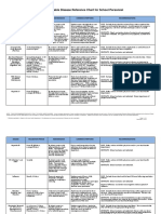 Communicable_Disease_Chart.pdf