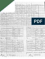 Td5 comptabilité analytique s4