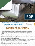 Semana 10 - Ecuacion de Euler, Bernoulli y Ecuacion de Continuidad(1)