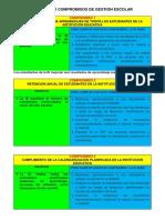 341113229-Conoce-Los-Cinco-Compromisos-de-Gestion-Escolar (1).pdf