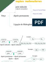 Geometria e Forças de Interações- V3 - Cópia
