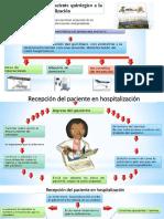 Presentación1 kessica medico.pptx